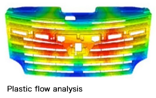 Plastic flow analysis